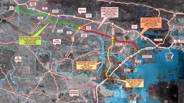 Sơ đồ dự kiến phương án tuyến đường ven sông nối cao tốc Hạ Long - Hải Phòng với TX Đông Triều.