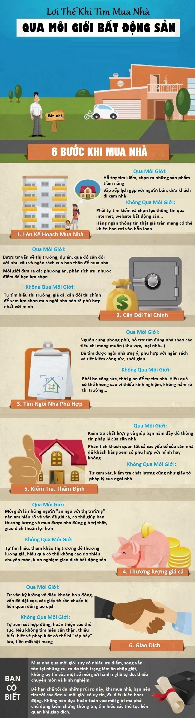 Những lợi ích khi mua nhà qua mối giới thay vì tự mua