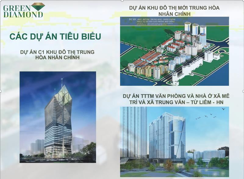 Công ty cổ phần Đầu tư và Phát triển nhà số 6 Hạ Long